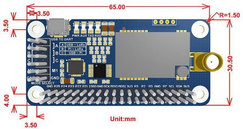 SX1262 LoRa HAT para Raspberry Pi - Dimensiones