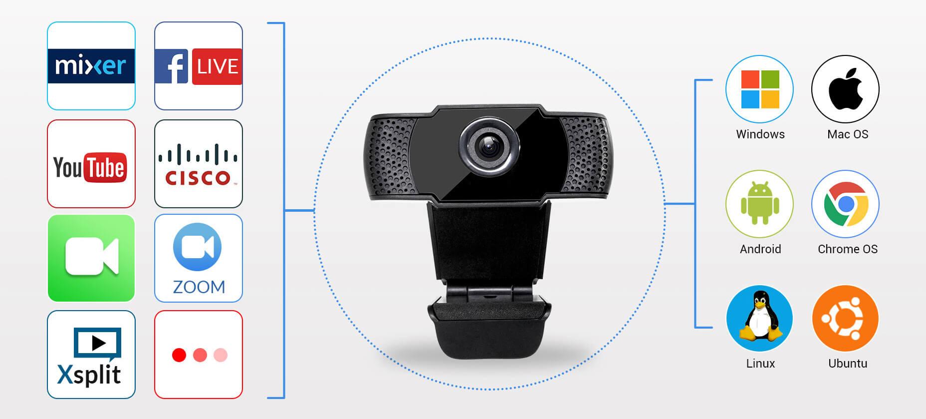 Webcam FullHD 1080p Skype Zoom Youtube Facebook