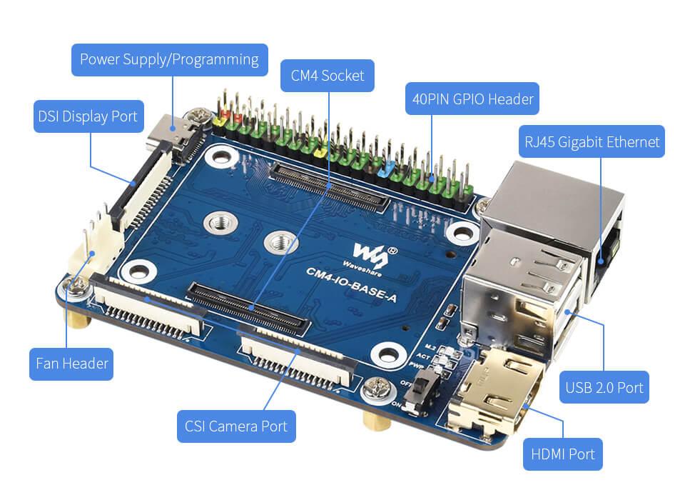 Mini Base Board (A) para Compute Module 4